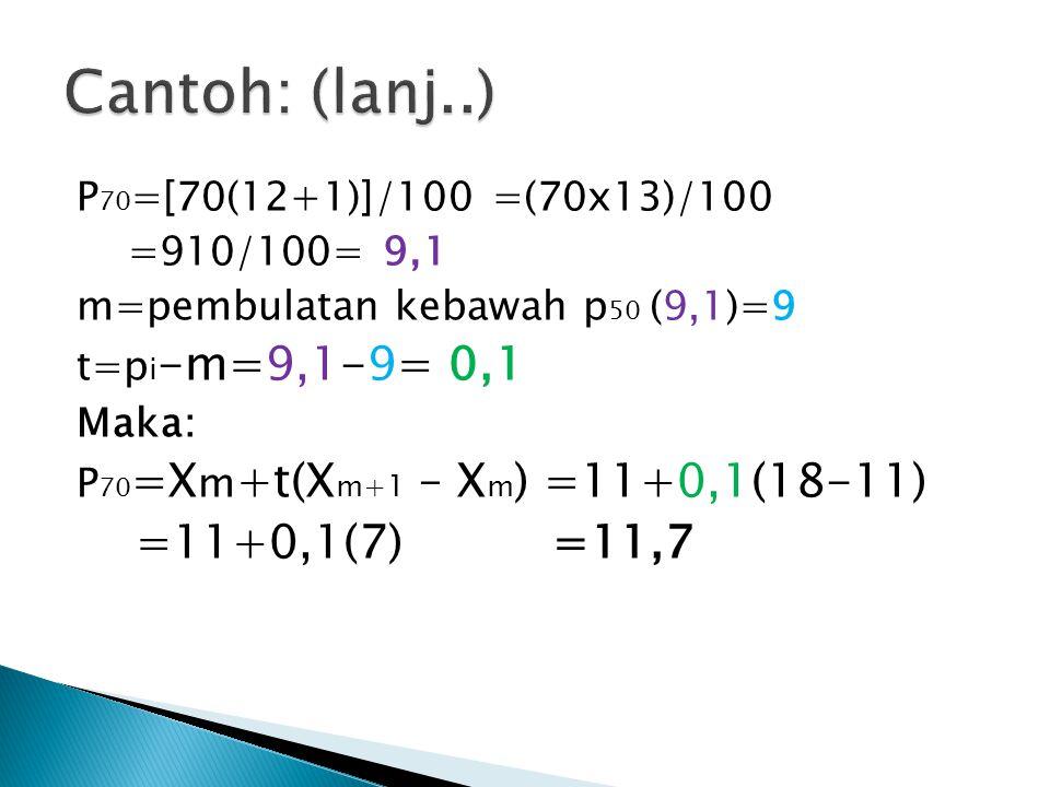 Cantoh: (lanj..) =11+0,1(7) =11,7 P70=[70(12+1)]/100 =(70x13)/100